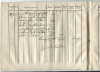 Auf neue Gerätschaften und Reparationen: Kupferschmid 1780.